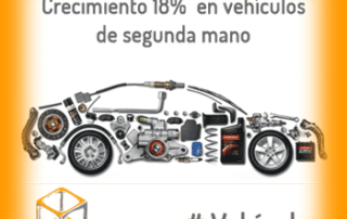 Elya Nova Vehículos