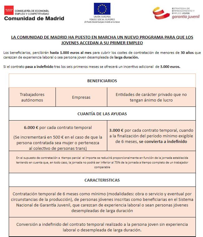 Extracto Ayudas Comunidad de Madrid