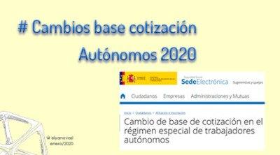 Autónomos Base de cotizaciónización