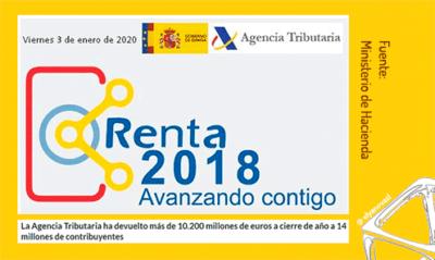 Cierre RENTA 2018