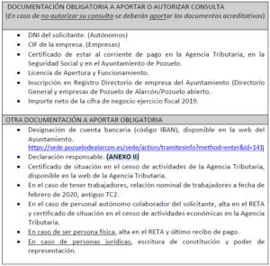 Ayudas-documentacion