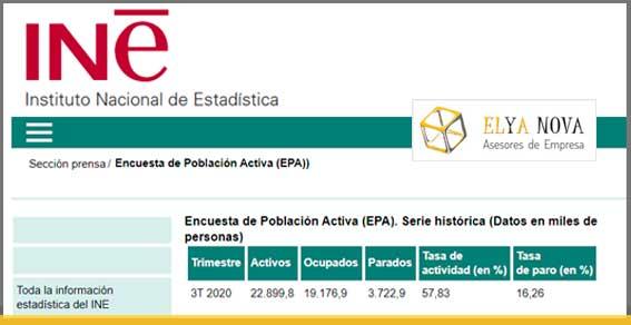 encuesta-población-activa-INEdatos3T
