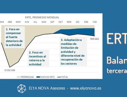 Balance del mes de febrero, 900.000 personas en ERTE