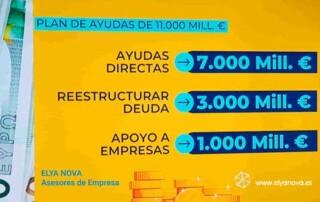 ayudas-directas-autonomos-empresas-covid19