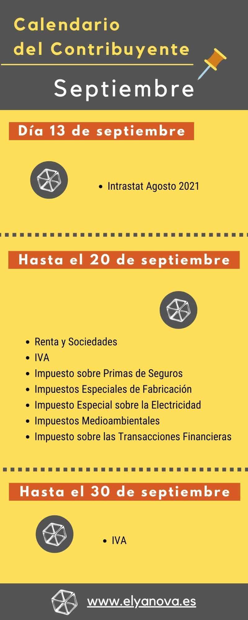 infografía calendario del contribuyente septiembre 2021